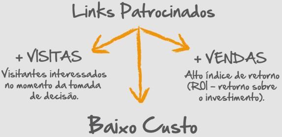 links-patrocinados4-365813-5